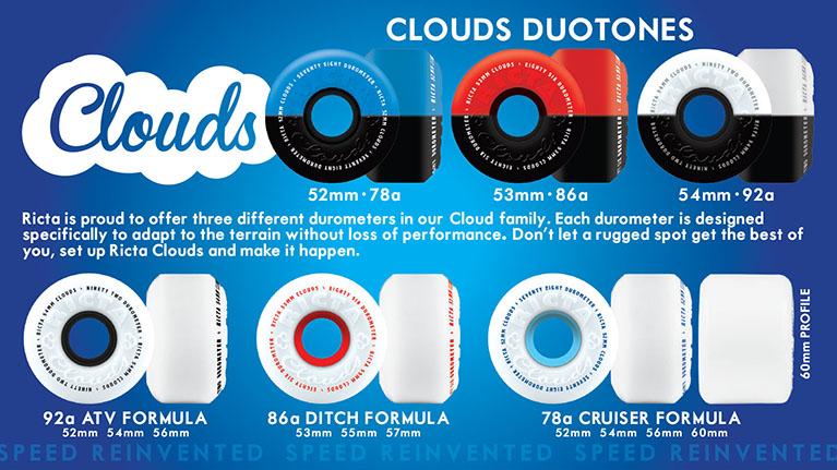 Купить колеса Ricta Clouds Duotones